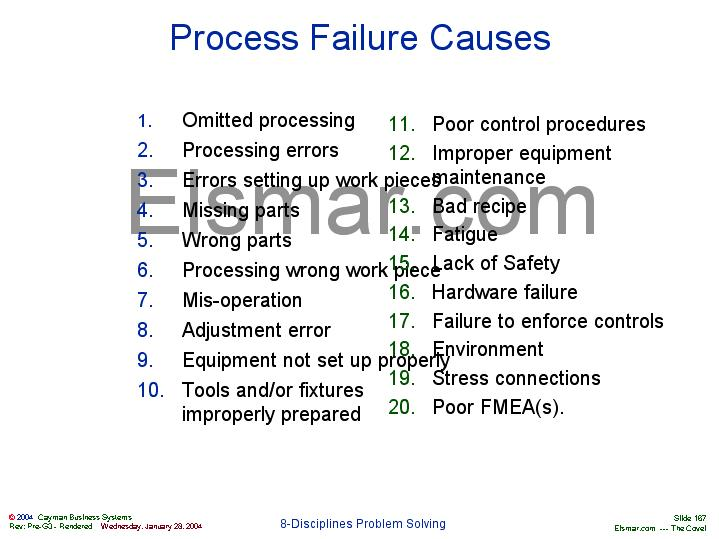 failure in the auditing process Determines whether to audit detailed tracking information for events such as program activation, process exit, handle duplication, and indirect object access if you define this policy setting, you can specify whether to audit successes, audit failures, or not audit the event type at all success audits generate.