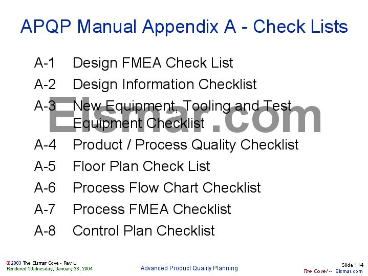 Apqp Manual Appendix A Check Lists