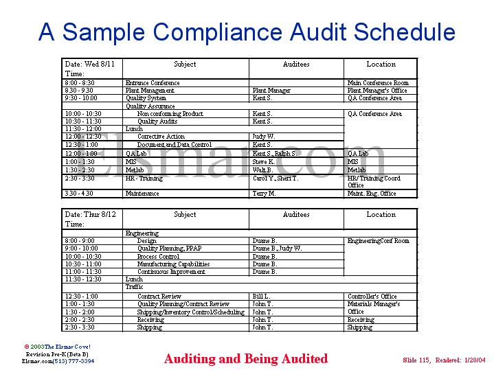A sample compliance audit schedule for Annual internal audit plan template