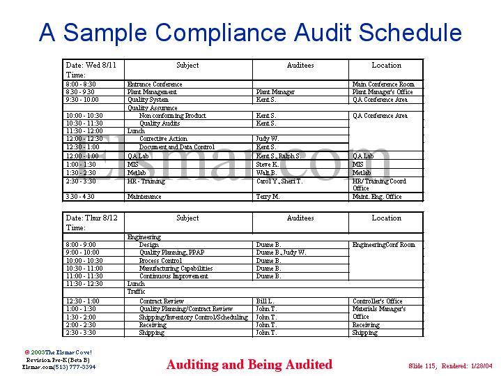 A Sample Compliance Audit Schedule