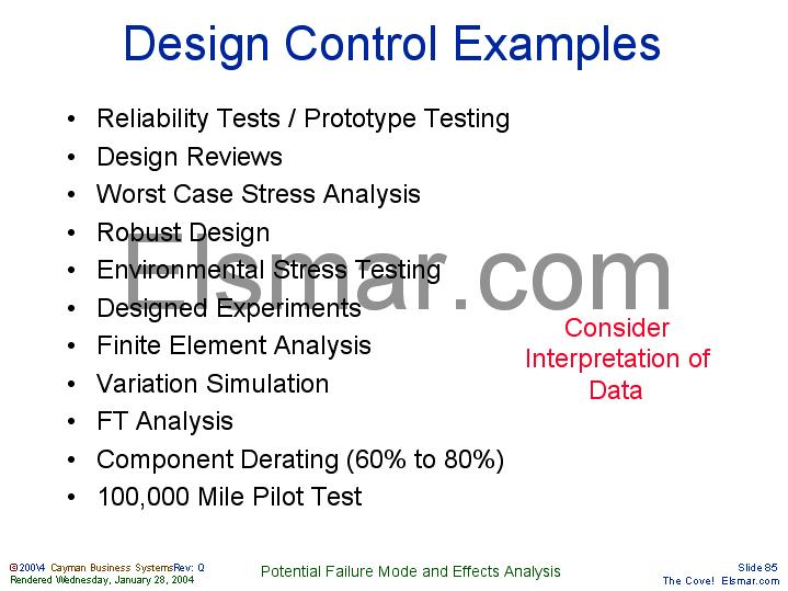 Design Control Examples
