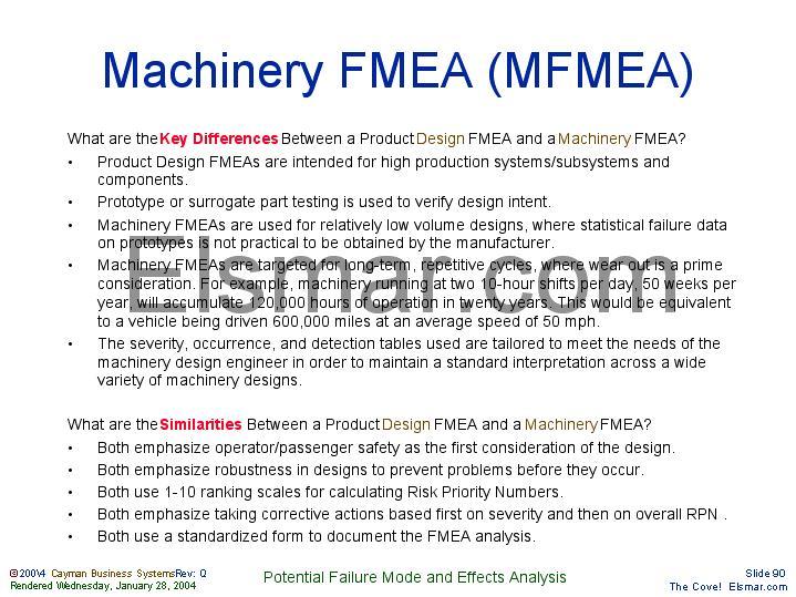 Machinery fmea mfmea - Fmea severity occurrence detection table ...