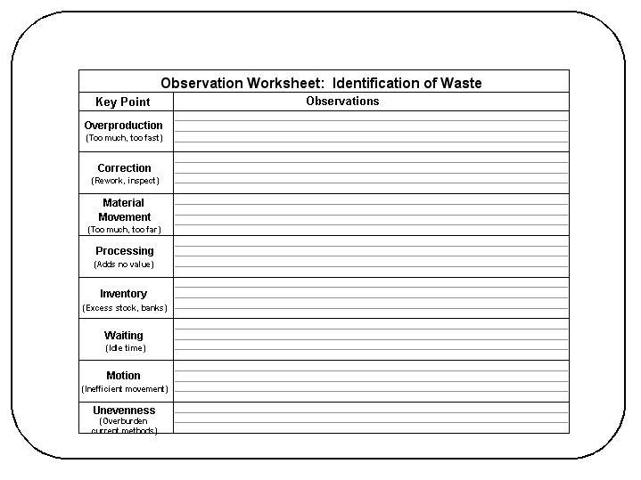 Observation Worksheet: Identification of Waste