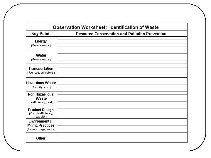 Observation Worksheet Identification of Waste – Observation Worksheet