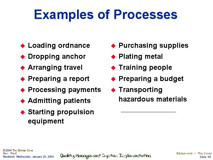 examples of process and analysis essays