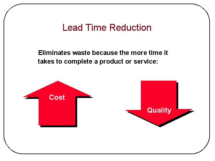 note on lead time Lead time is exactly 20 days long daily demand is normally distributed with a mean of 10 gallons per day and a standard deviation of 2 gallons.