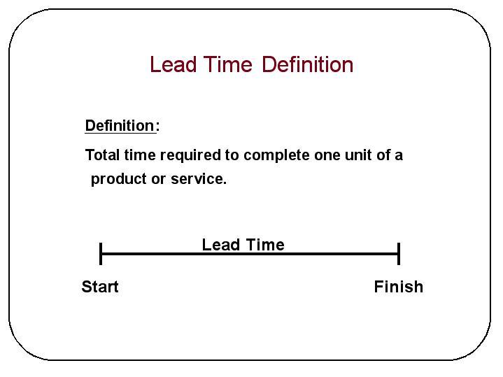 Basic Definition of Organization