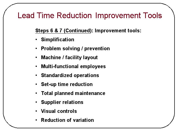 Lead Time Reduction ROI