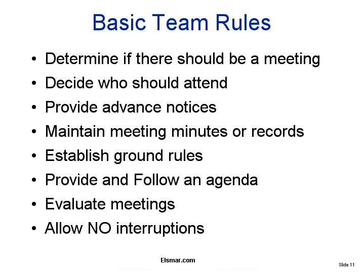 ground rules for teams