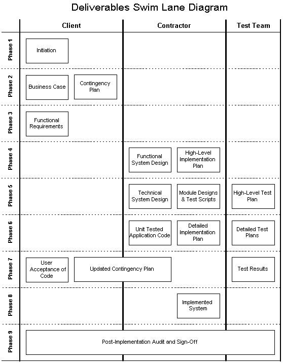 manufacturing procedure template. Black Bedroom Furniture Sets. Home Design Ideas