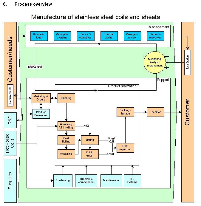 matrix laboratory steroids